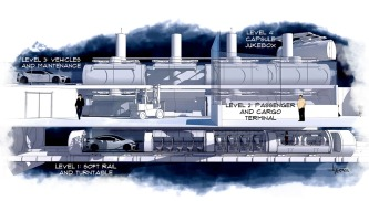 IMAGE: Argo Design