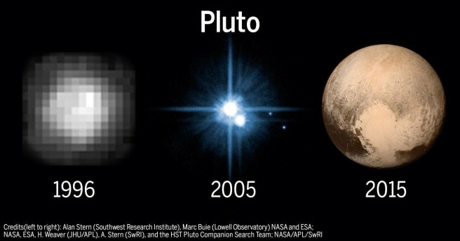 Pluto over the years.