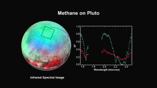 The latest spectra from New Horizons Ralph instrument reveal an abundance of methane ice, but with striking differences from place to place across the frozen surface of Pluto. Credit: NASA-JHUAPL-SwRI