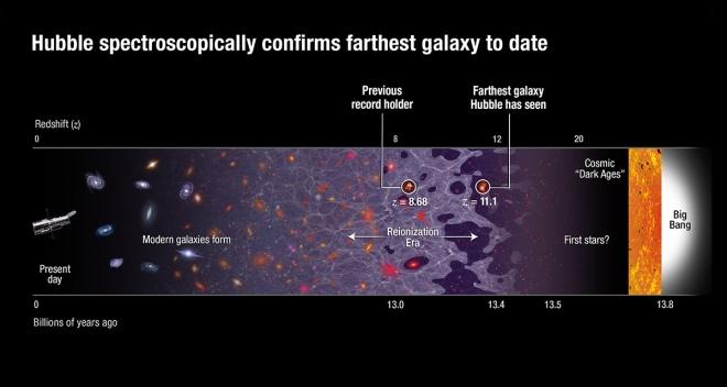 Credits: NASA, ESA, B. Robertson (University of California, Santa Cruz), A. Feild (STScI)